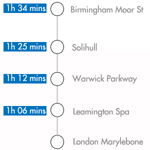 Mainline-train-times.png