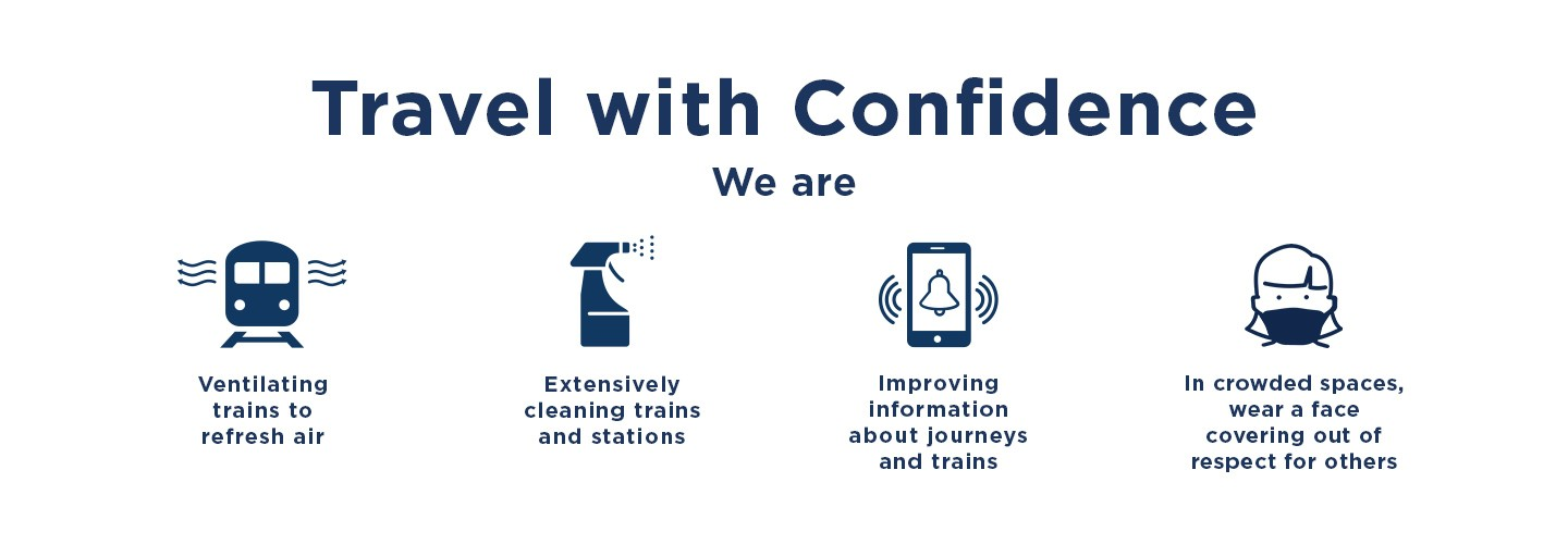 Travel with Confidence: We are ventilating, extensively cleaning, improving information. In crowded spaces, wear a face covering.